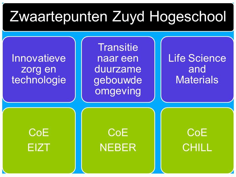 © Brainport Development, 2014 De kracht van samenwerking 3 Zwaartepunten Zuyd Hogeschool Innovatieve zorg en technologie CoE EIZT Transitie naar een duurzame gebouwde omgeving CoE NEBER Life Science and Materials CoE CHILL