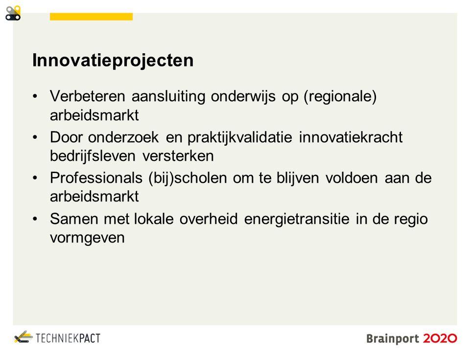 © Brainport Development, 2014 De kracht van samenwerking 6 Hoe?