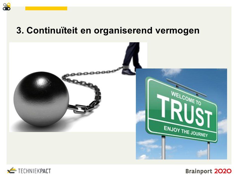 © Brainport Development, 2014 De kracht van samenwerking 9 3. Continuïteit en organiserend vermogen
