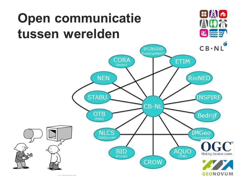Open communicatie tussen werelden STABU ETIM OTB (RWS) CROW Bedrijf INSPIRE IFC/bSDD ( buildingSMART) RioNEDNEN NLCS (SBRCurnet) IMGeo (Geonovum) AQUO