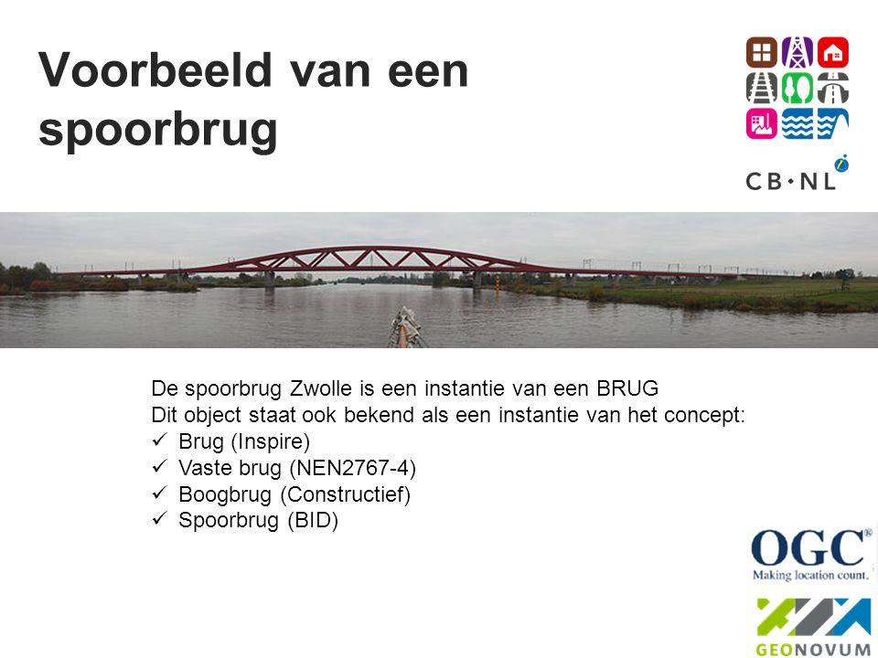 Voorbeeld van een spoorbrug De spoorbrug Zwolle is een instantie van een BRUG Dit object staat ook bekend als een instantie van het concept:  Brug (I