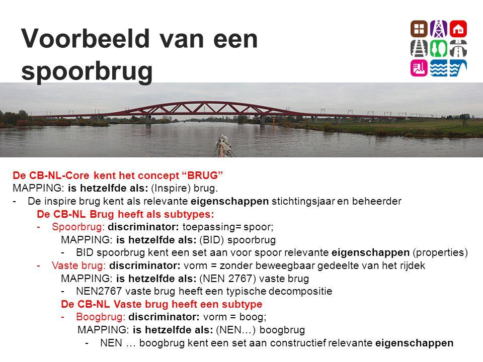 """Voorbeeld van een spoorbrug De CB-NL-Core kent het concept """"BRUG"""" MAPPING: is hetzelfde als: (Inspire) brug. -De inspire brug kent als relevante eigen"""
