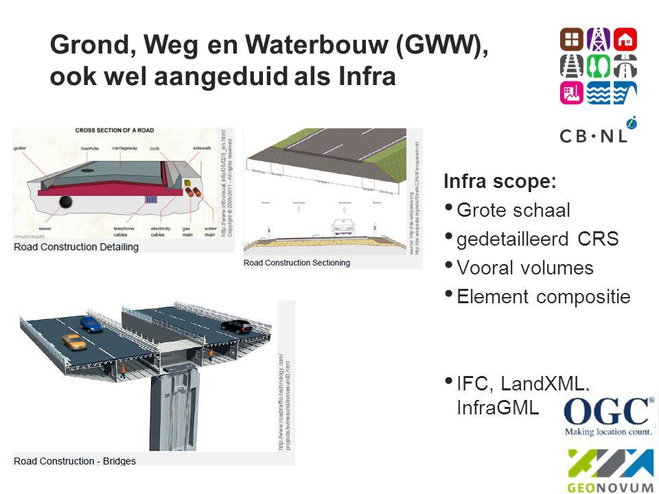 Grond, Weg en Waterbouw (GWW), ook wel aangeduid als Infra Infra scope: • Grote schaal • gedetailleerd CRS • Vooral volumes • Element compositie • IFC
