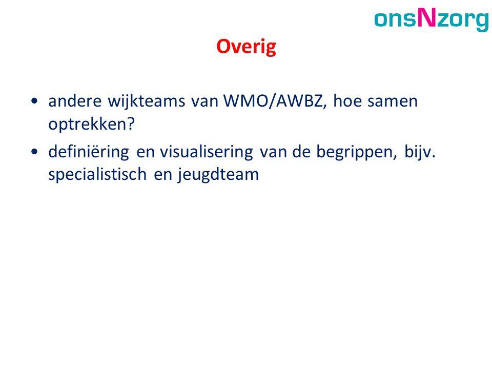 Overig •andere wijkteams van WMO/AWBZ, hoe samen optrekken? •definiëring en visualisering van de begrippen, bijv. specialistisch en jeugdteam