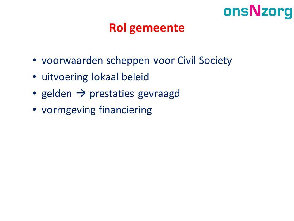 Rol gemeente • voorwaarden scheppen voor Civil Society • uitvoering lokaal beleid • gelden  prestaties gevraagd • vormgeving financiering