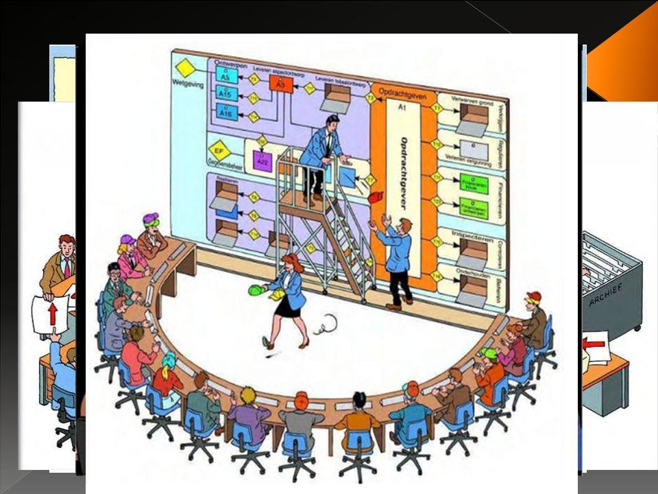 • Building information model • Overheid verplicht BIM • IFC uitwisseling • Revit ipv autocad • Auto industrie • FilmFilm