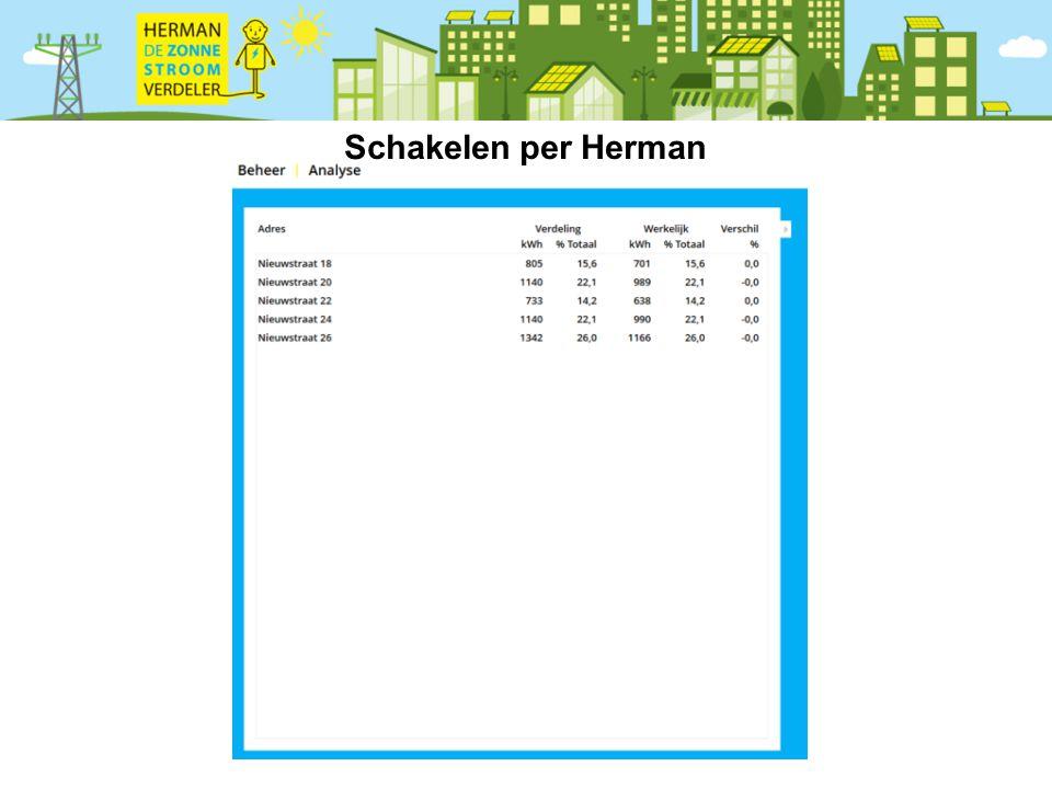 Schakelen per Herman