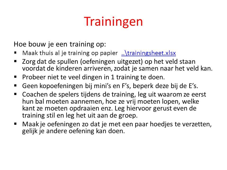 Trainingen Hoe bouw je een training op:  Maak thuis al je training op papier..\trainingsheet.xlsx..\trainingsheet.xlsx  Zorg dat de spullen (oefenin