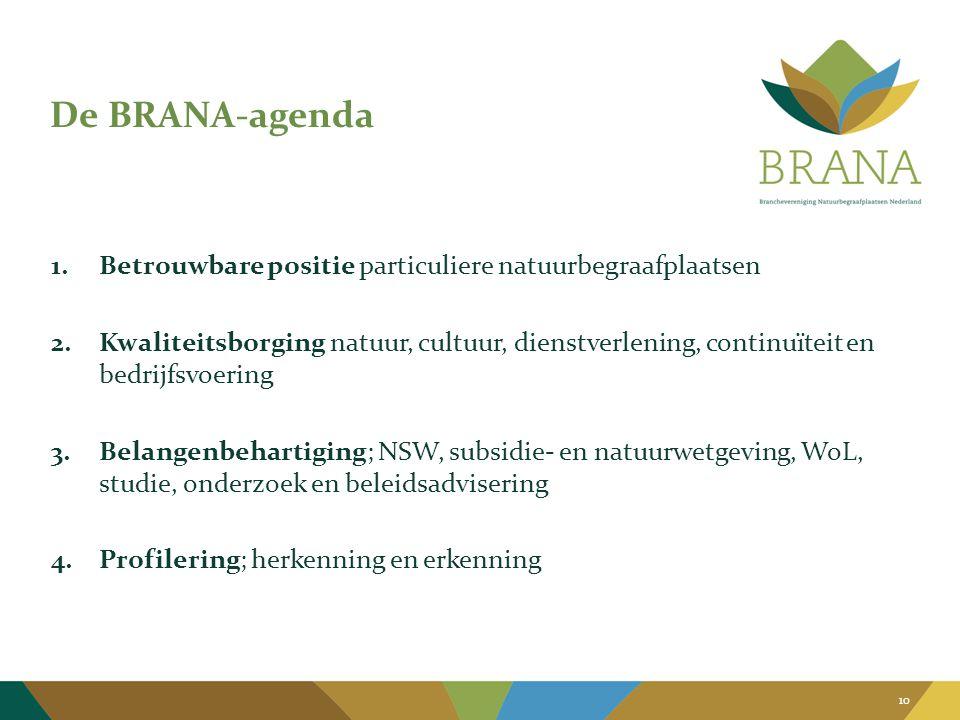 De BRANA-agenda 1.Betrouwbare positie particuliere natuurbegraafplaatsen 2.Kwaliteitsborging natuur, cultuur, dienstverlening, continuïteit en bedrijf