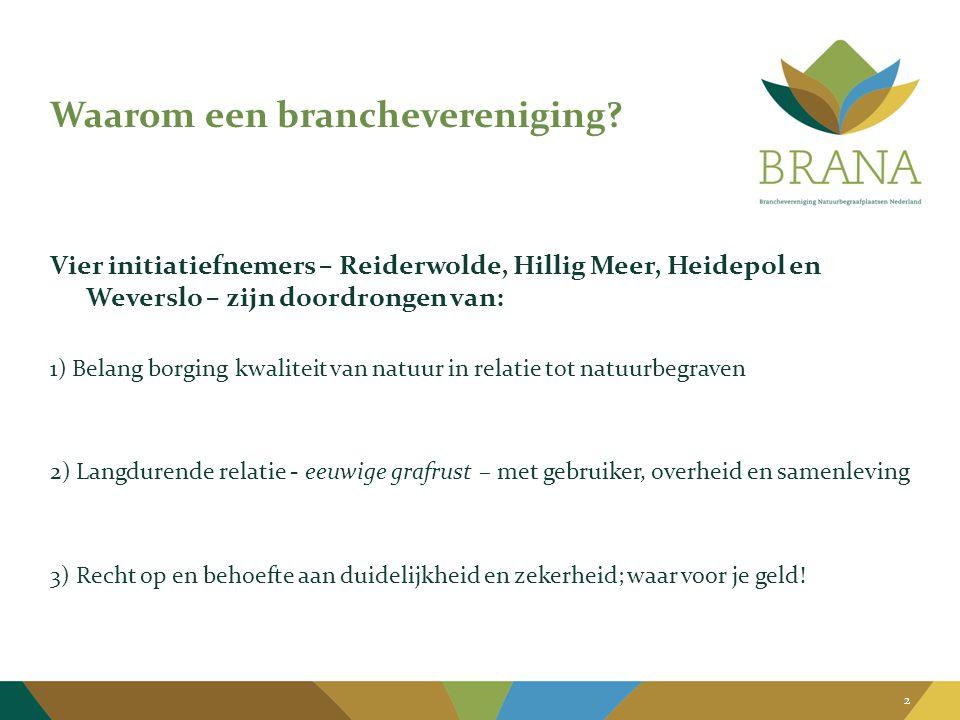 Waarom een branchevereniging? Vier initiatiefnemers – Reiderwolde, Hillig Meer, Heidepol en Weverslo – zijn doordrongen van: 1) Belang borging kwalite