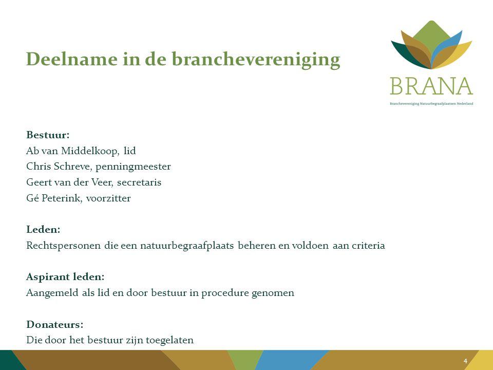 Deelname in de branchevereniging Bestuur: Ab van Middelkoop, lid Chris Schreve, penningmeester Geert van der Veer, secretaris Gé Peterink, voorzitter