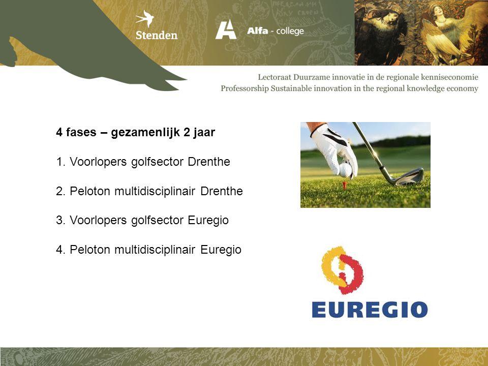 4 fases – gezamenlijk 2 jaar 1. Voorlopers golfsector Drenthe 2. Peloton multidisciplinair Drenthe 3. Voorlopers golfsector Euregio 4. Peloton multidi