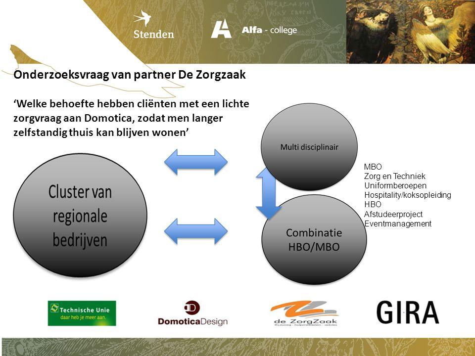 Samenwerking Projectleider Golfbaan C Golfbaan B Golfbaan A KvK MKB ZO Drenthe Docenten Stenden Docenten Alfa Studenten Stenden Studenten Alfa