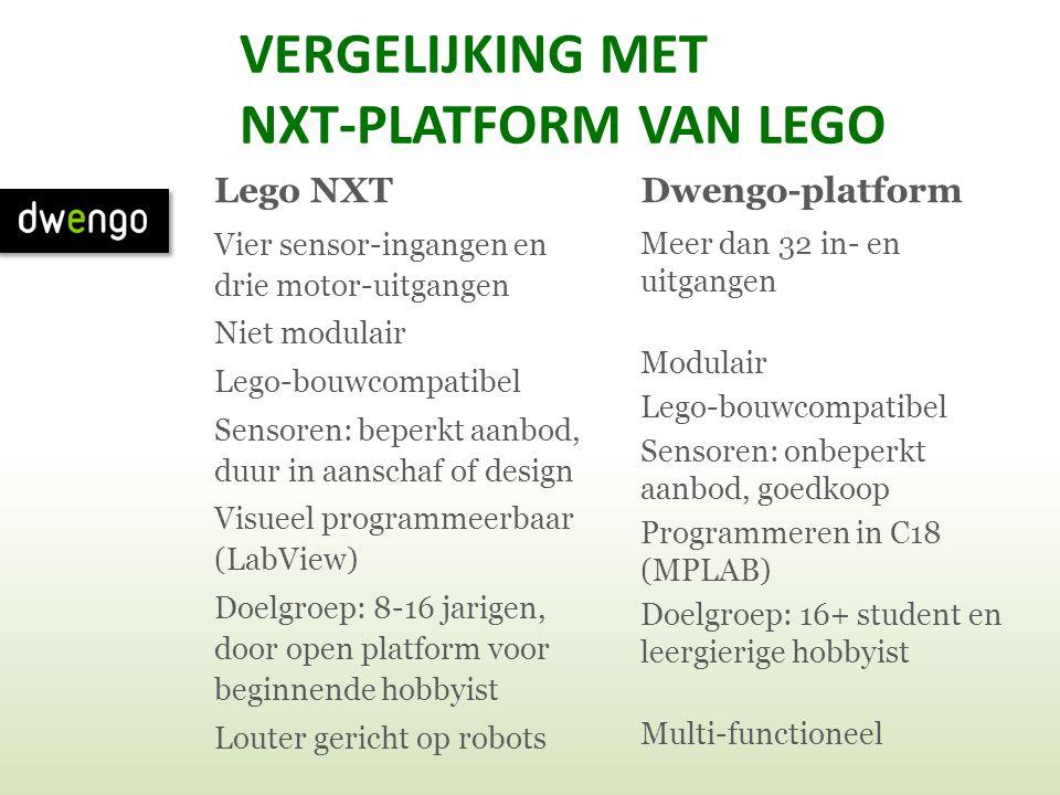 VERGELIJKING MET NXT-PLATFORM VAN LEGO Lego NXT Vier sensor-ingangen en drie motor-uitgangen Niet modulair Lego-bouwcompatibel Sensoren: beperkt aanbo