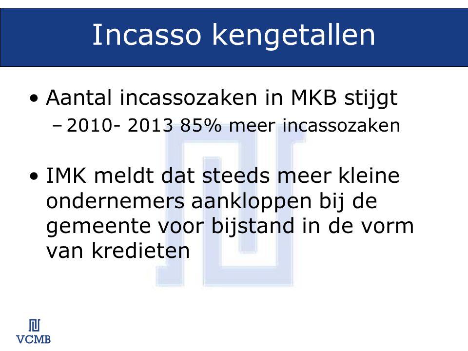 Incasso ontwikkelingen Data Analyse Pre Incasso Segmentatie Psychologisch Pre Juridisch