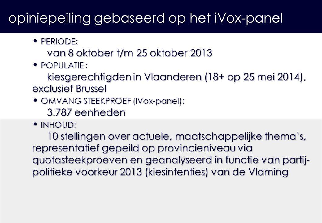 • PERIODE: van 8 oktober t/m 25 oktober 2013 • POPULATIE : kiesgerechtigden in Vlaanderen (18+ op 25 mei 2014), exclusief Brussel • OMVANG STEEKPROEF