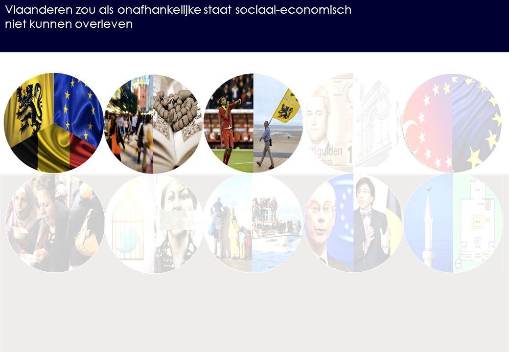 Vlaanderen zou als onafhankelijke staat sociaal-economisch niet kunnen overleven