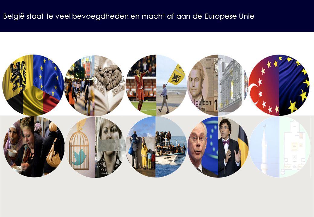 België staat te veel bevoegdheden en macht af aan de Europese Unie