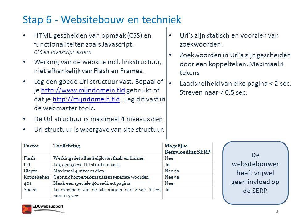 Stap 6 - Websitebouw en techniek – aan de slag.