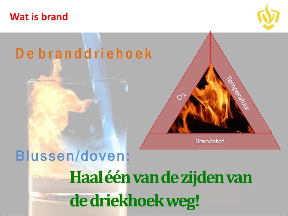 Wat is brand Brandstof Temperatuur O2O2 De branddriehoek Blussen/doven: Haal één van de zijden van de driekhoek weg!