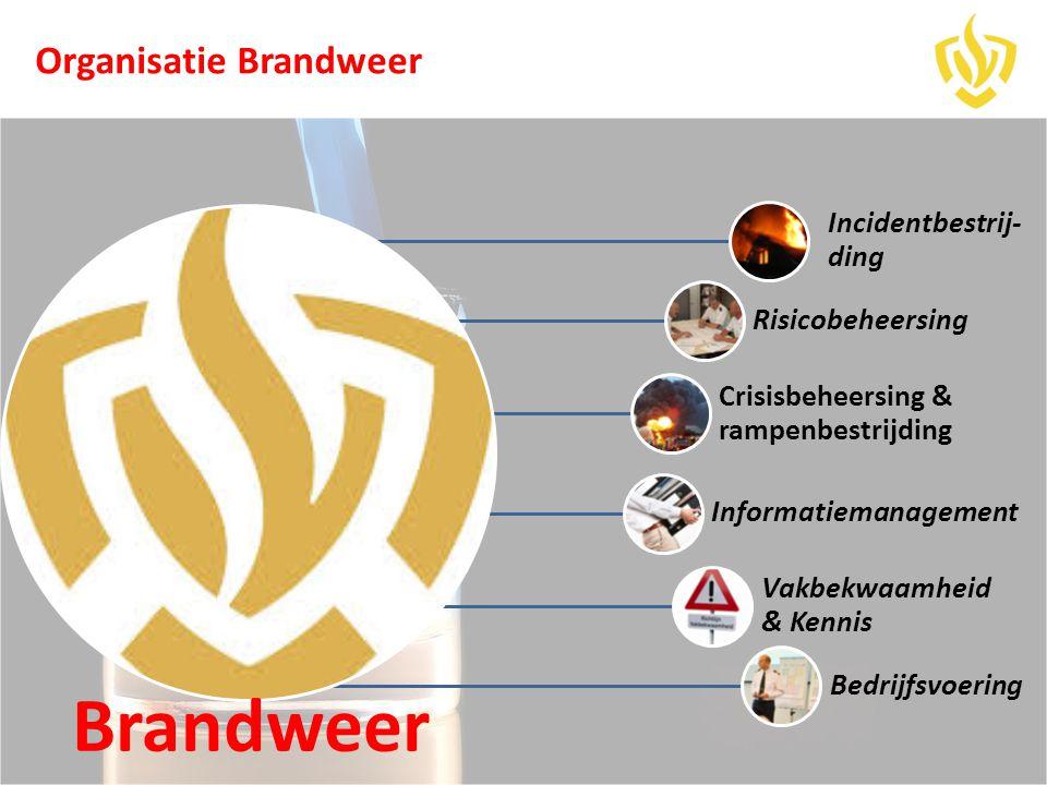 Brandweer Incidentbestrij- ding Risicobeheersing Crisisbeheersing & rampenbestrijding Informatiemanagement Vakbekwaamheid & Kennis Bedrijfsvoering Org