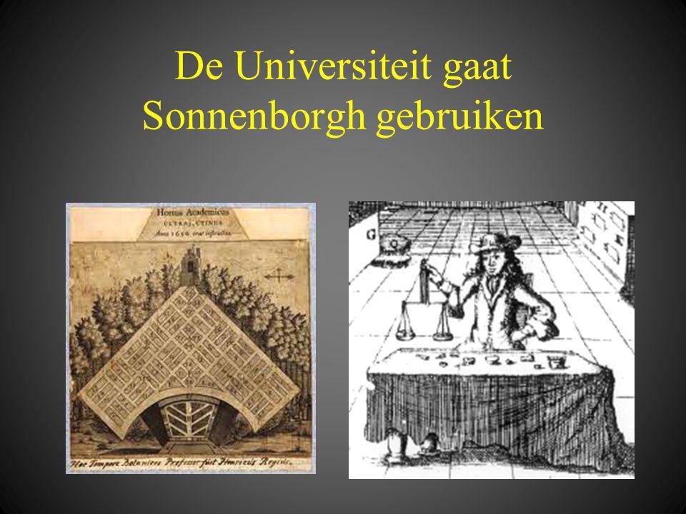 De Universiteit gaat Sonnenborgh gebruiken