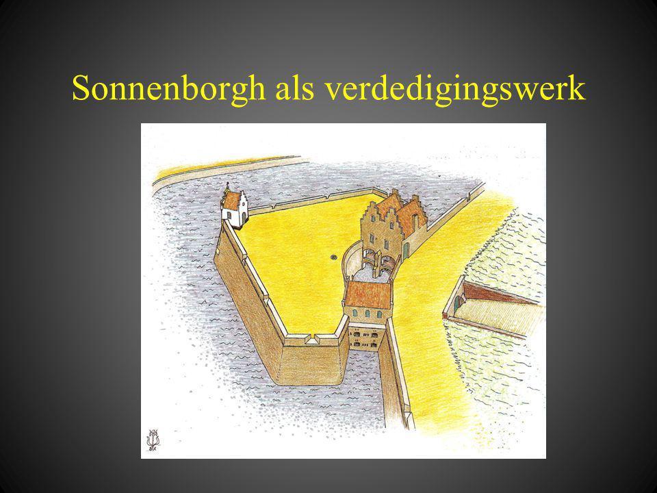 Sonnenborgh als verdedigingswerk
