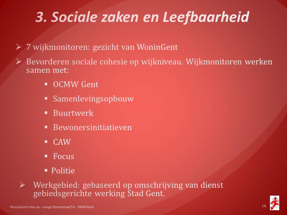 WoninGent cvba-so - Lange Steenstraat 54 - 9000 Gent 14