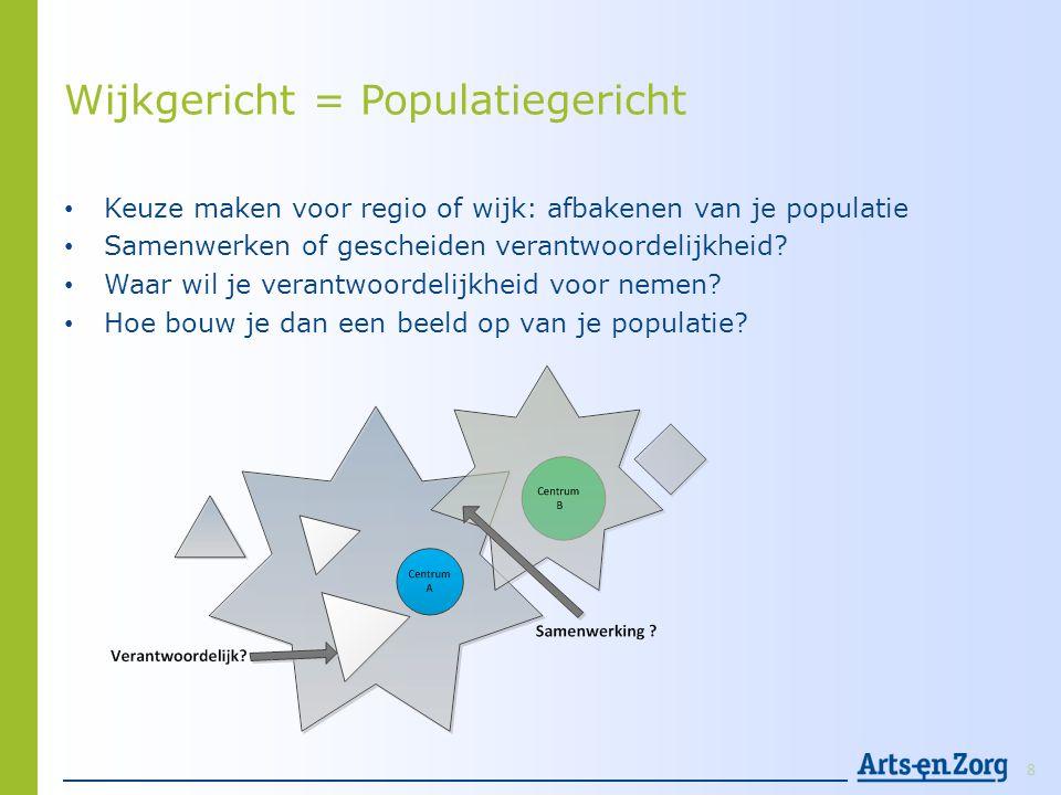 (S)Ken je wijk / populatie • Sociale context (o.a.