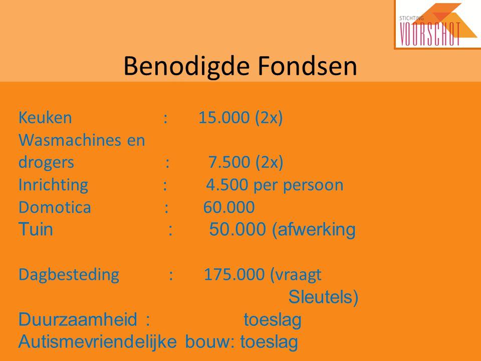 Benodigde Fondsen Keuken : 15.000 (2x) Wasmachines en drogers : 7.500 (2x) Inrichting : 4.500 per persoon Domotica : 60.000 Tuin : 50.000 (afwerking D