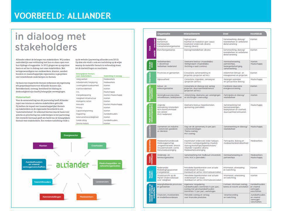 VOORBEELD: ALLIANDER MVO NEDERLAND - MVO: PRINCIPES EN PRAKTIJK19