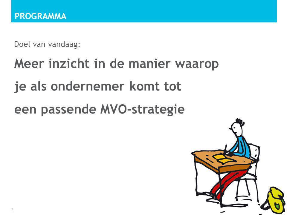 PROGRAMMA Doel van vandaag: Meer inzicht in de manier waarop je als ondernemer komt tot een passende MVO-strategie 2