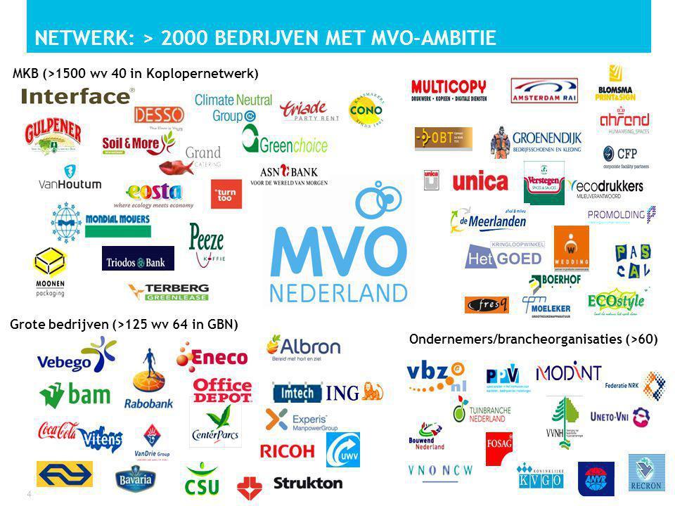 NETWERK: > 2000 BEDRIJVEN MET MVO-AMBITIE MKB (>1500 wv 40 in Koplopernetwerk) Ondernemers/brancheorganisaties (>60) Grote bedrijven (>125 wv 64 in GBN) 4