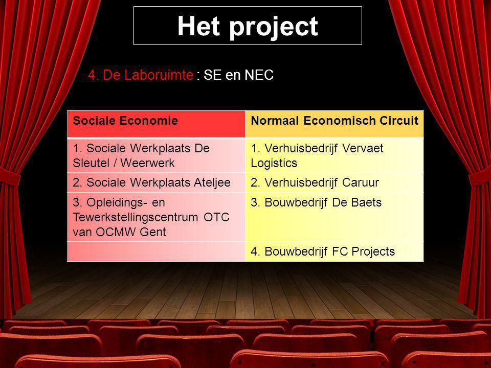Het project 4. De Laboruimte : SE en NEC Sociale EconomieNormaal Economisch Circuit 1.