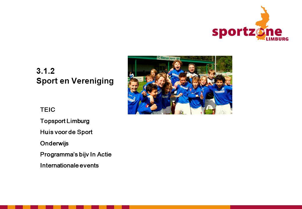 3.1.2 Sport en Vereniging TEIC Topsport Limburg Huis voor de Sport Onderwijs Programma's bijv In Actie Internationale events