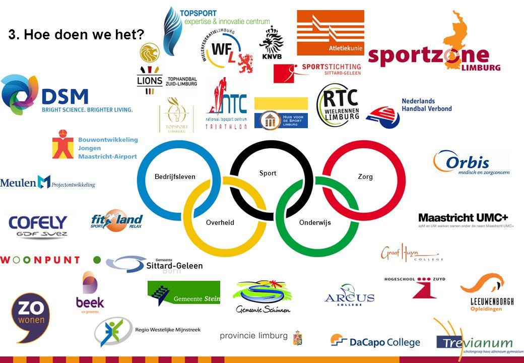 3. Hoe doen we het? Bedrijfsleven Sport Zorg Overheid Onderwijs
