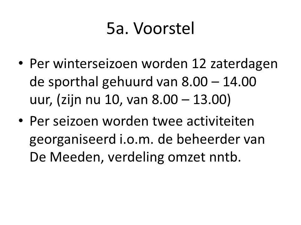 5a. Voorstel • Per winterseizoen worden 12 zaterdagen de sporthal gehuurd van 8.00 – 14.00 uur, (zijn nu 10, van 8.00 – 13.00) • Per seizoen worden tw