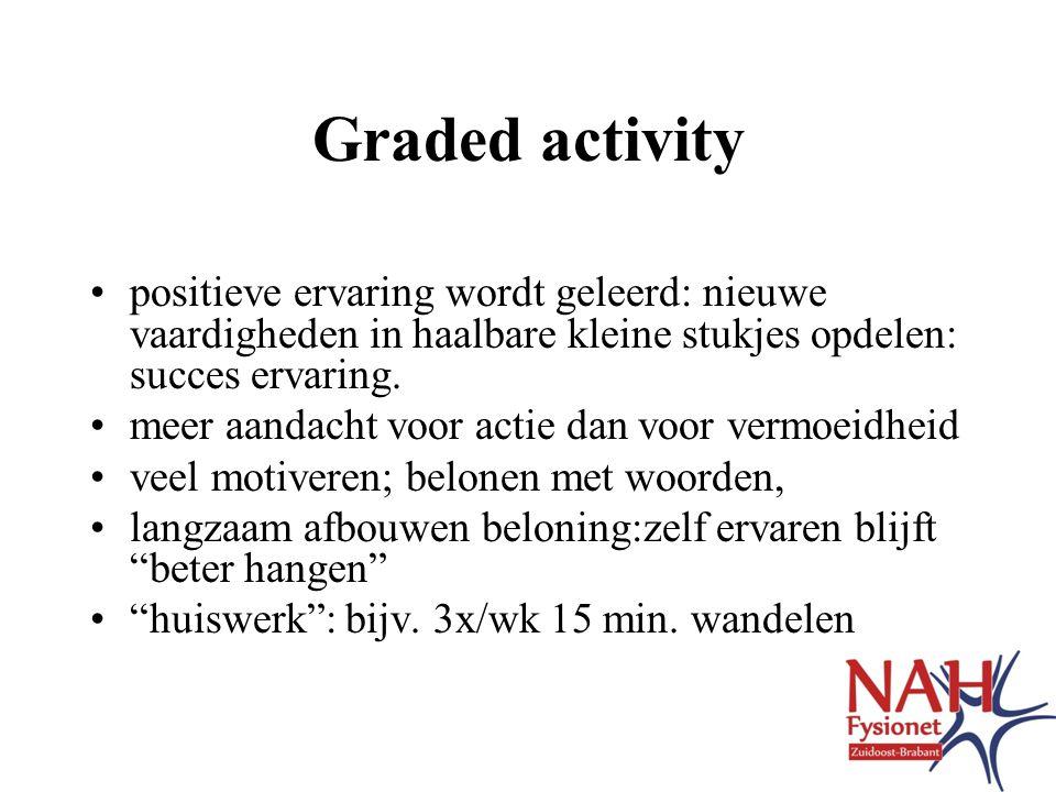 Graded activity •positieve ervaring wordt geleerd: nieuwe vaardigheden in haalbare kleine stukjes opdelen: succes ervaring.