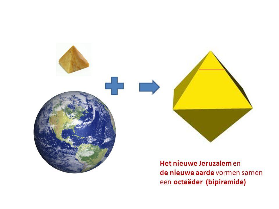 Het nieuwe Jeruzalem en de nieuwe aarde vormen samen een octaëder (bipiramide)