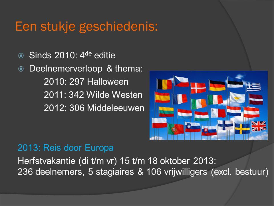 Een stukje geschiedenis:  Sinds 2010: 4 de editie  Deelnemerverloop & thema: 2010: 297 Halloween 2011: 342 Wilde Westen 2012: 306 Middeleeuwen 2013: Reis door Europa Herfstvakantie (di t/m vr) 15 t/m 18 oktober 2013: 236 deelnemers, 5 stagiaires & 106 vrijwilligers (excl.