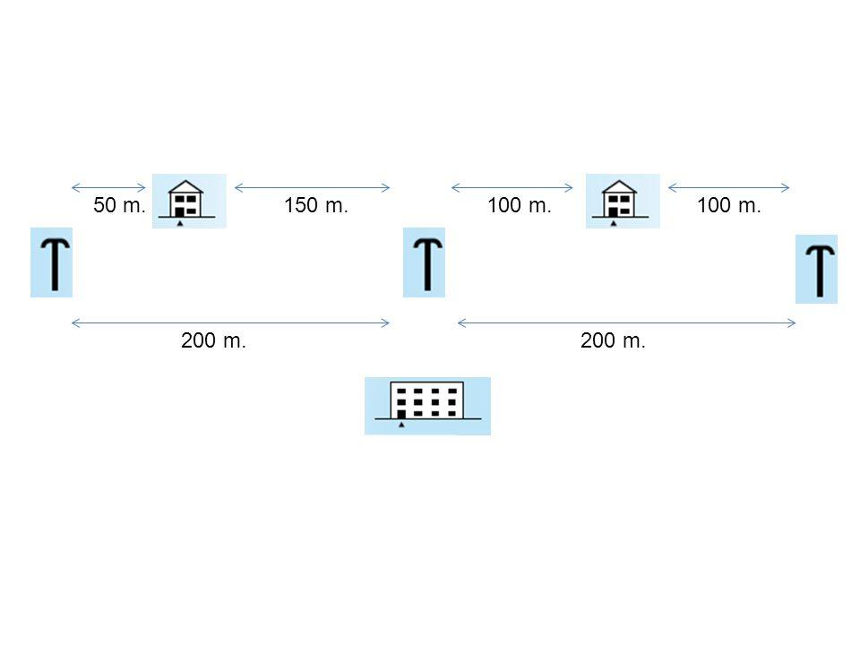 200 m. 100 m. 50 m.150 m.