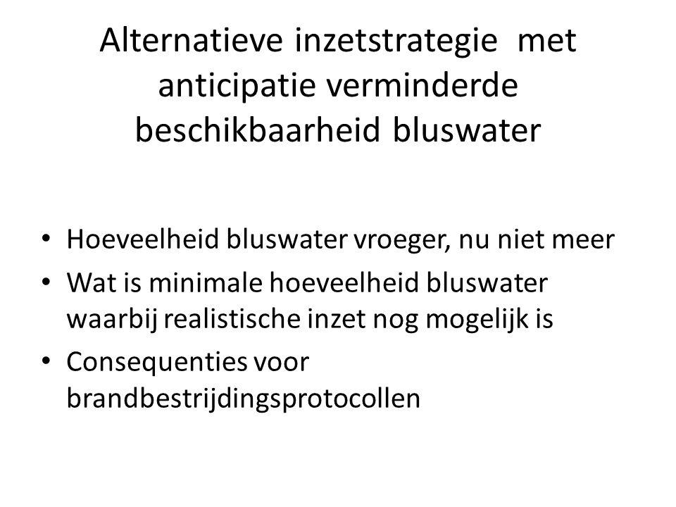 Alternatieve inzetstrategie met anticipatie verminderde beschikbaarheid bluswater • Hoeveelheid bluswater vroeger, nu niet meer • Wat is minimale hoev