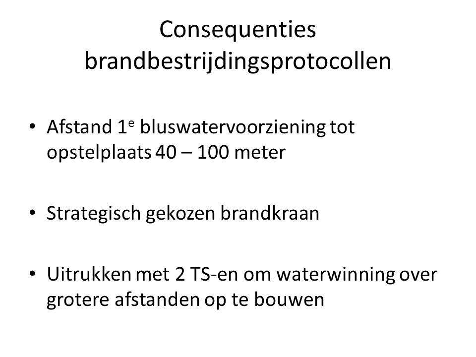 Consequenties brandbestrijdingsprotocollen • Afstand 1 e bluswatervoorziening tot opstelplaats 40 – 100 meter • Strategisch gekozen brandkraan • Uitru
