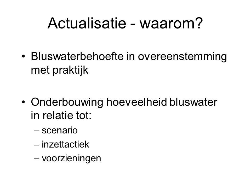 Actualisatie - waarom? •Bluswaterbehoefte in overeenstemming met praktijk •Onderbouwing hoeveelheid bluswater in relatie tot: –scenario –inzettactiek
