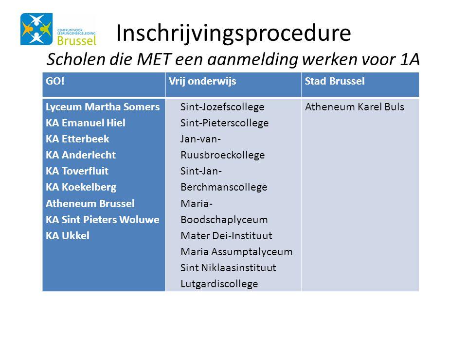 Inschrijvingsprocedure Scholen die MET een aanmelding werken voor 1A GO!Vrij onderwijsStad Brussel Lyceum Martha Somers KA Emanuel Hiel KA Etterbeek K