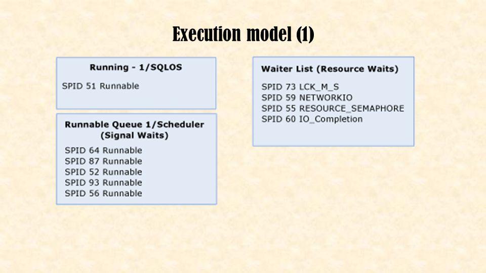 Execution model (2)