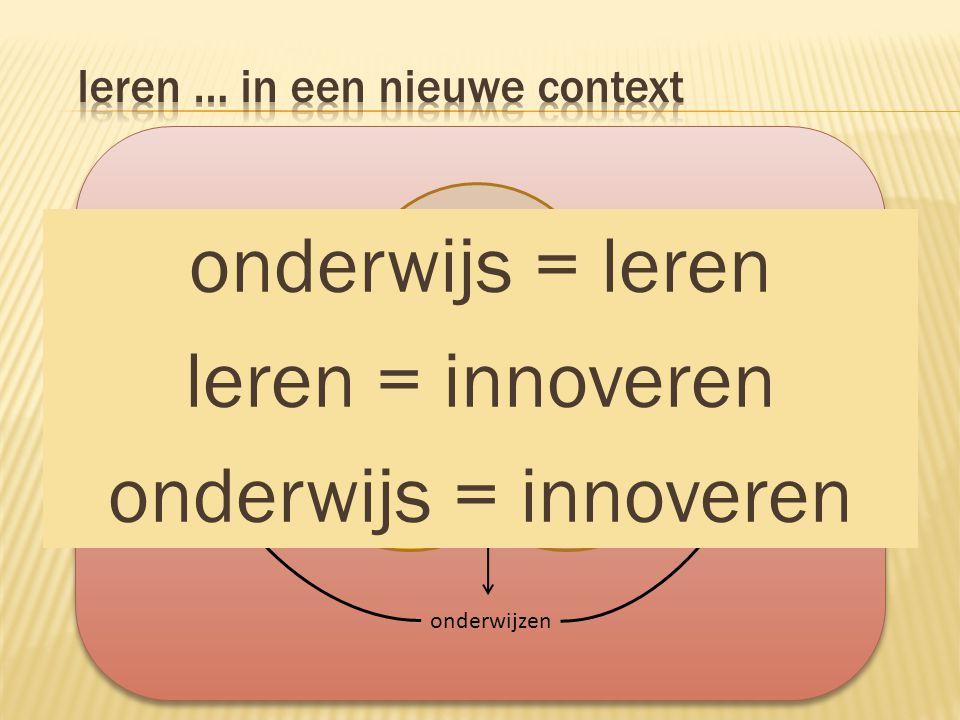 Informatie- en communicatietechnologische kennis pedagogisch- didactisch handelen inhoudelijke kennis onderwijzen leren E-leren TE- leren onderwijs = leren leren = innoveren onderwijs = innoveren