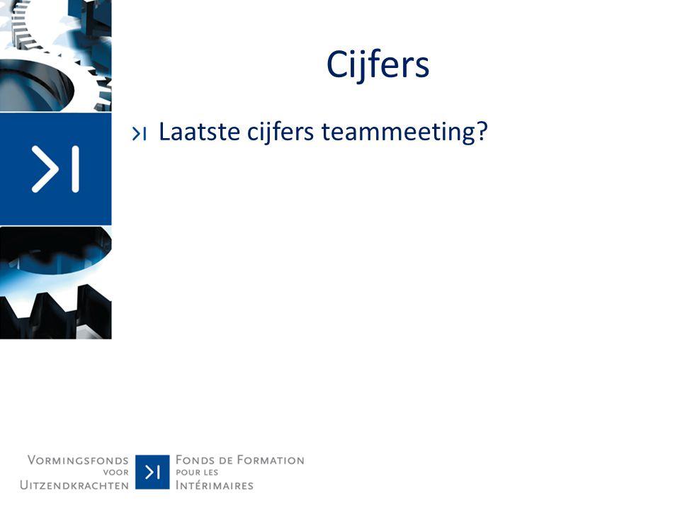 Cijfers Laatste cijfers teammeeting?