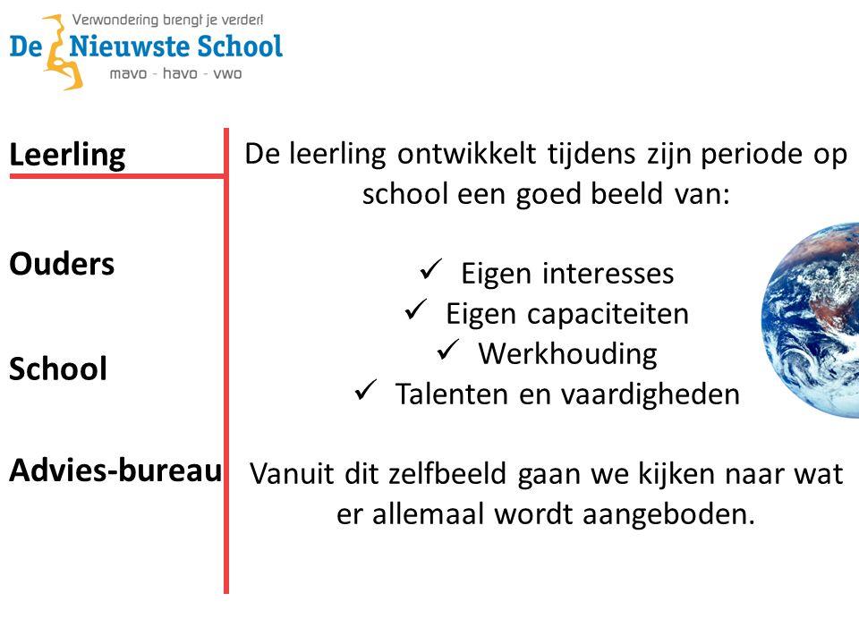 Leerling Ouders School Advies-bureau De leerling ontwikkelt tijdens zijn periode op school een goed beeld van:  Eigen interesses  Eigen capaciteiten