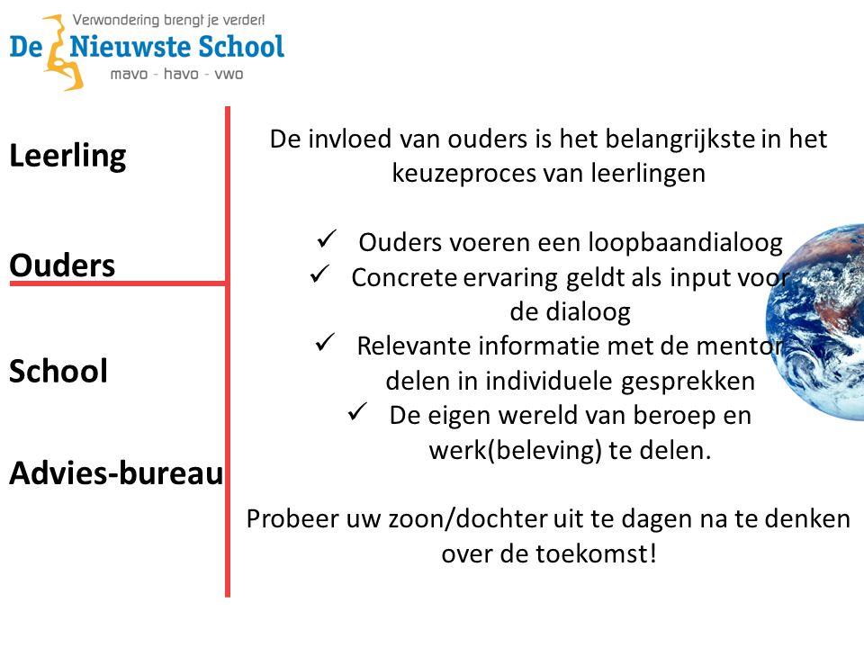 Leerling Ouders School Advies-bureau De invloed van ouders is het belangrijkste in het keuzeproces van leerlingen  Ouders voeren een loopbaandialoog